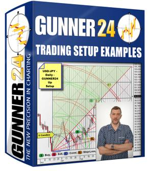Gunner24 charting software and Forex Day Monster system